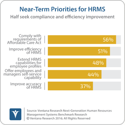 vr_HRMS_01_near_term_priorities_for_HRMS_lg