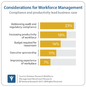 Ventana_Research_Benchmark_Research_Workforce_Mangement17_13_business_considerations_for_workforce_management_170317_copy