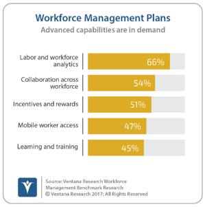 Ventana_Research_Benchmark_Research_Workforce_Mangement17_8_plans_for_workforce_management_170317_copy